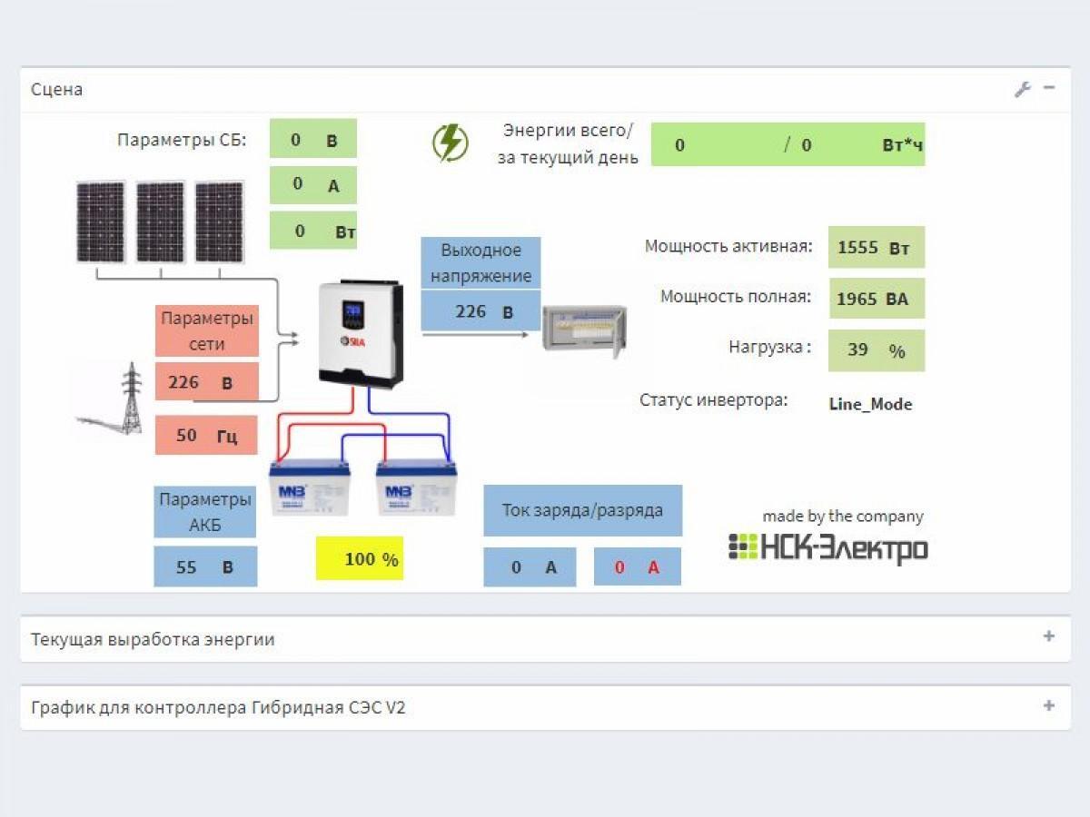Как сделать бюджетный дистанционный мониторинг гибридного инвертора SILA (Bineos, MIKA, Sunways, PIP итд.)